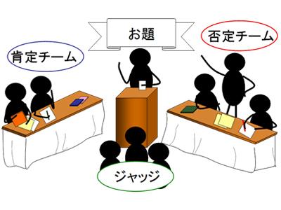 即興型英語ディベートの概要